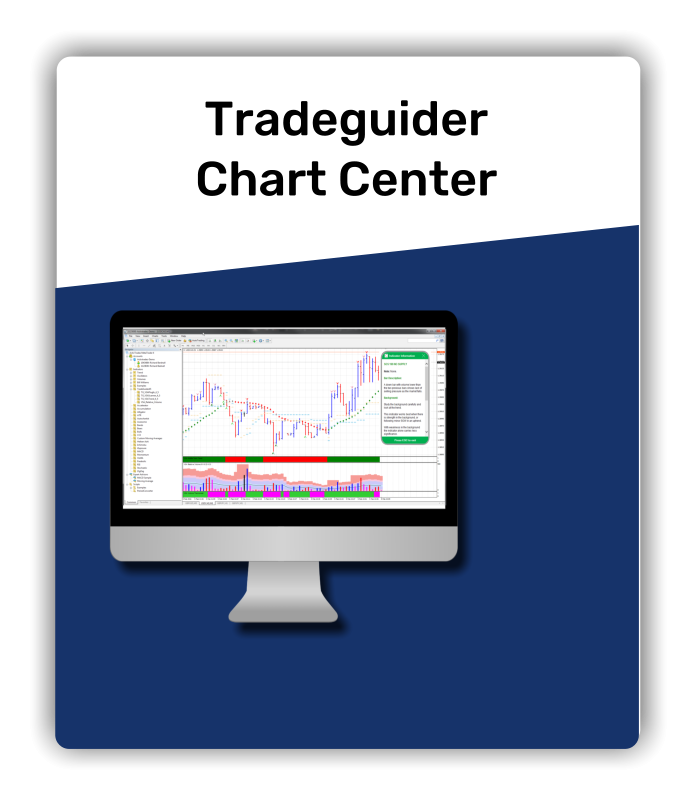 Tradeguider Chart Center VSA trading package